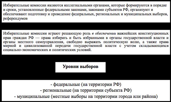 Избирательное право рф 900igrnet в объективном смысле в субъективном смысле